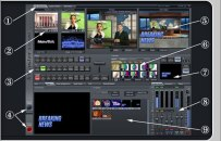 Tricaster
